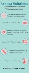 Telecomunicaciones Avanza Solutions